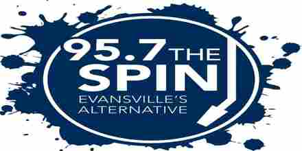 95.7 The Spin